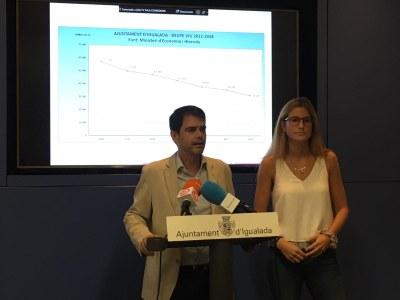 L'Ajuntament continua rebaixant la càrrega de deute i el situa a 32,5 milions d'euros