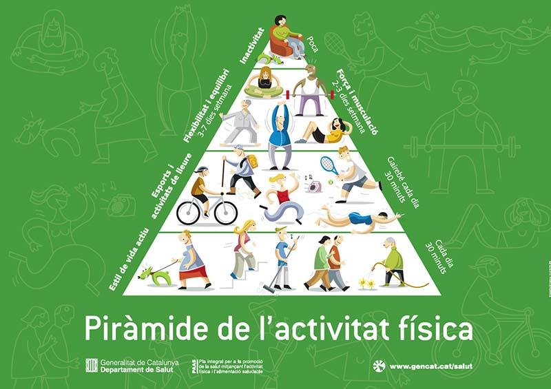 Piràmide de l'activitat física
